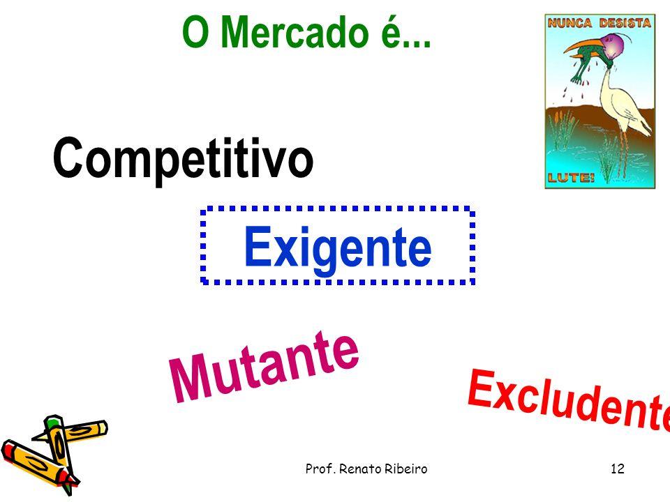 Mutante Competitivo Exigente Excludente O Mercado é...