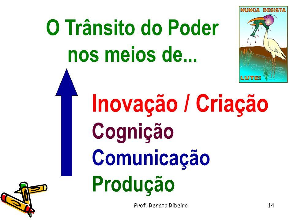 Inovação / Criação O Trânsito do Poder nos meios de... Cognição