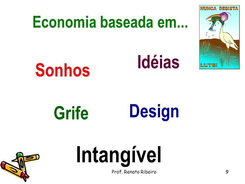 Intangível Idéias Sonhos Design Grife Economia baseada em...