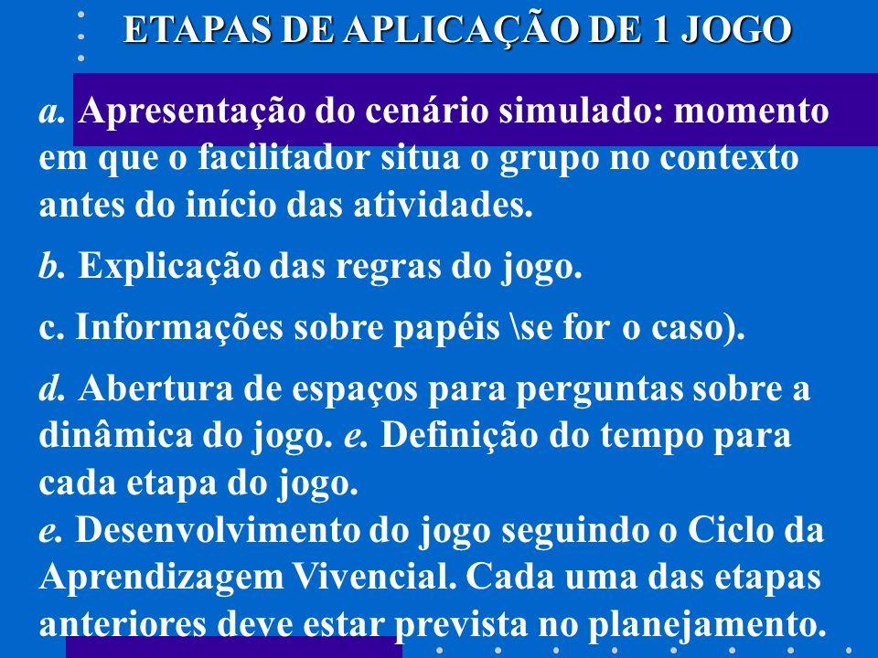 ETAPAS DE APLICAÇÃO DE 1 JOGO
