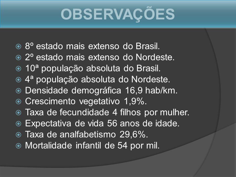 OBSERVAÇÕES 8º estado mais extenso do Brasil.