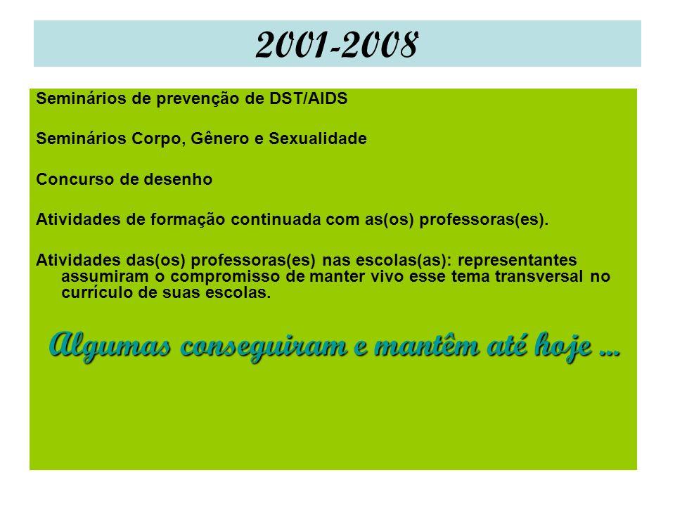 2001-2008 Seminários de prevenção de DST/AIDS