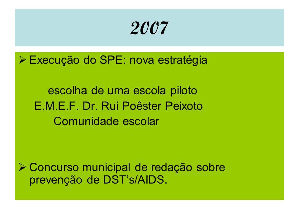2007 Execução do SPE: nova estratégia escolha de uma escola piloto