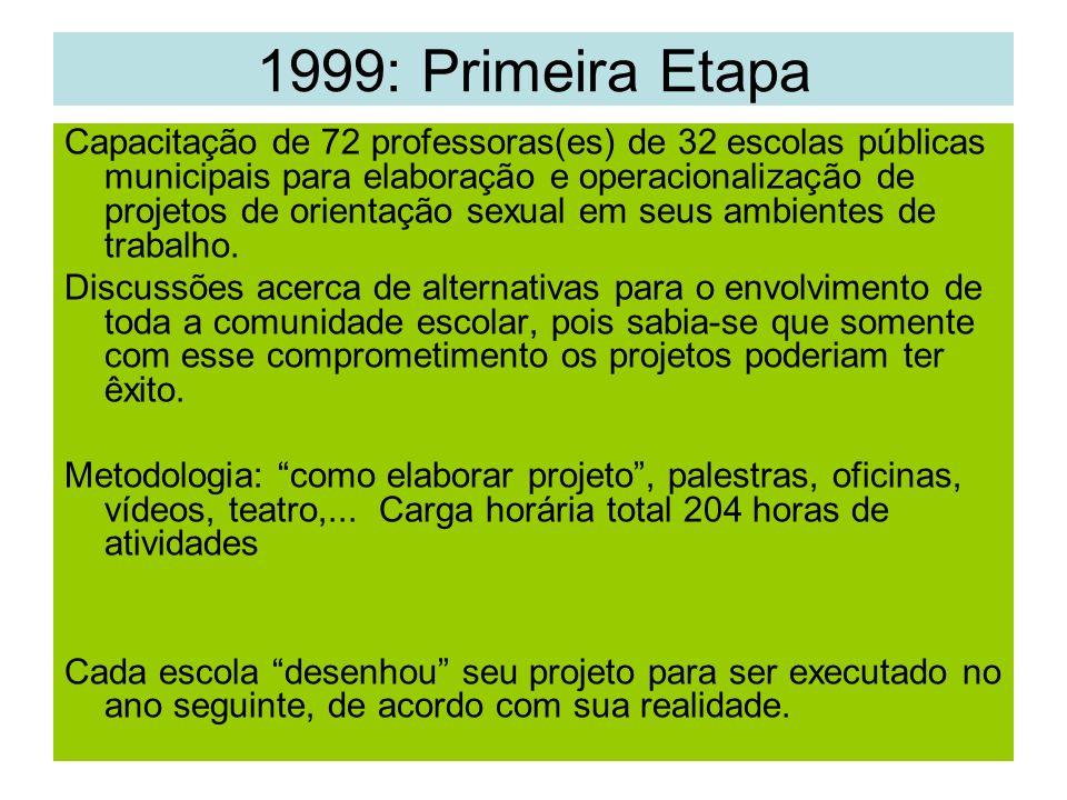 1999: Primeira Etapa
