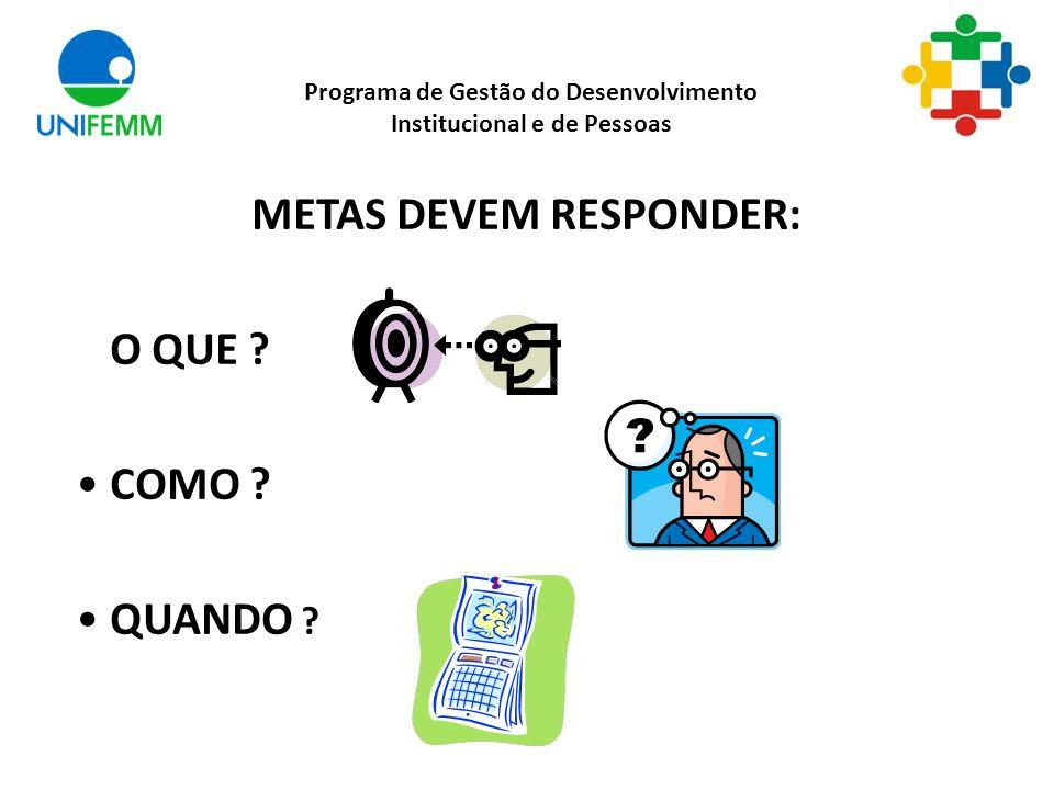 METAS DEVEM RESPONDER: O QUE COMO QUANDO