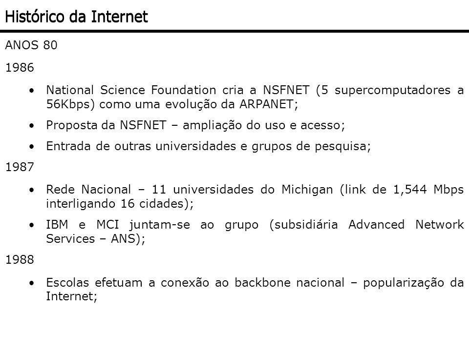 Histórico da Internet ANOS 80 1986