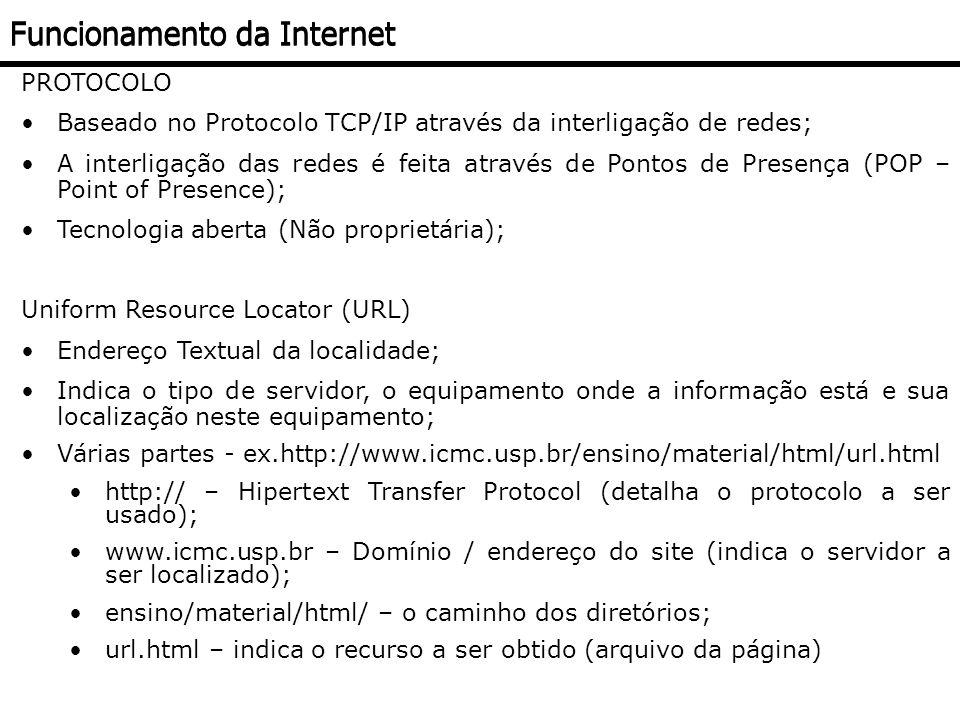 Funcionamento da Internet
