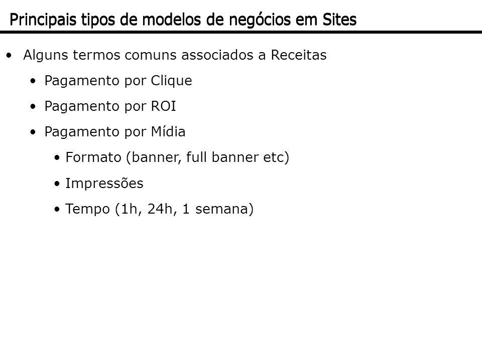 Principais tipos de modelos de negócios em Sites