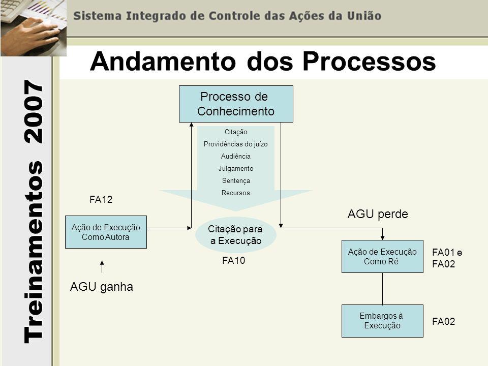 Andamento dos Processos