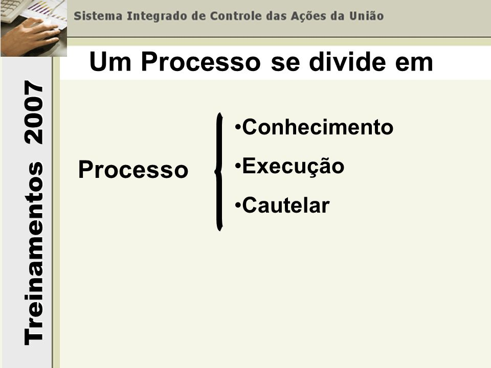 Um Processo se divide em