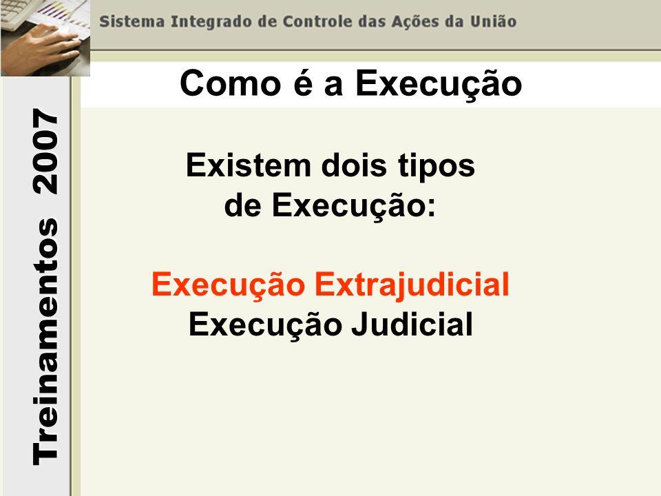 Execução Extrajudicial