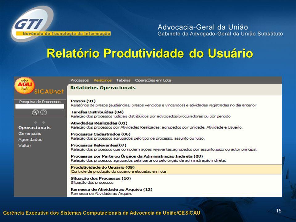 Relatório Produtividade do Usuário