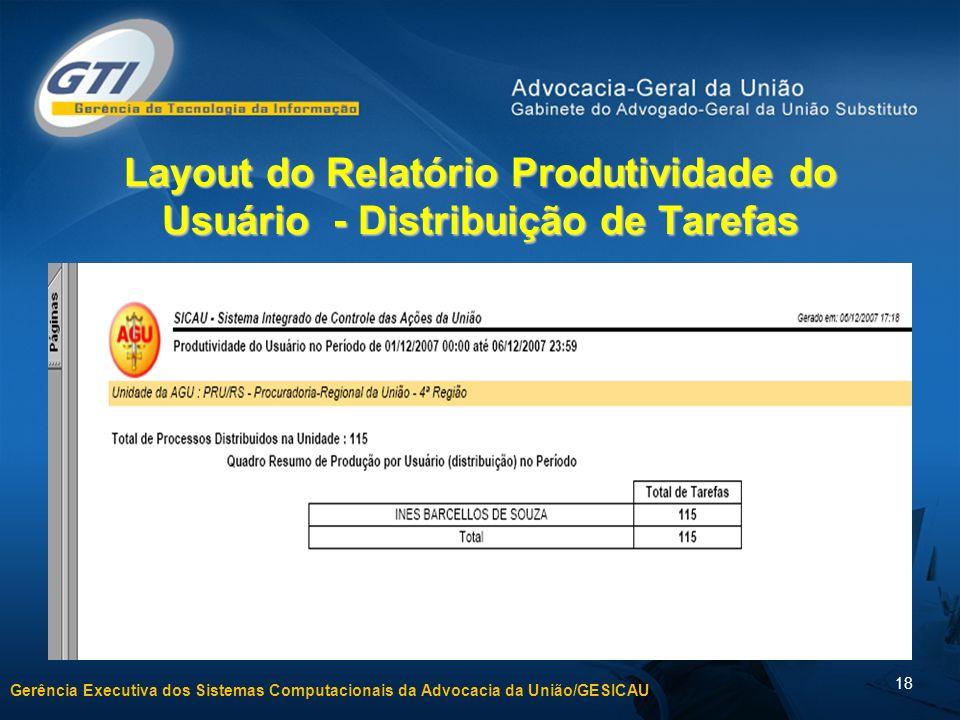 Layout do Relatório Produtividade do Usuário - Distribuição de Tarefas
