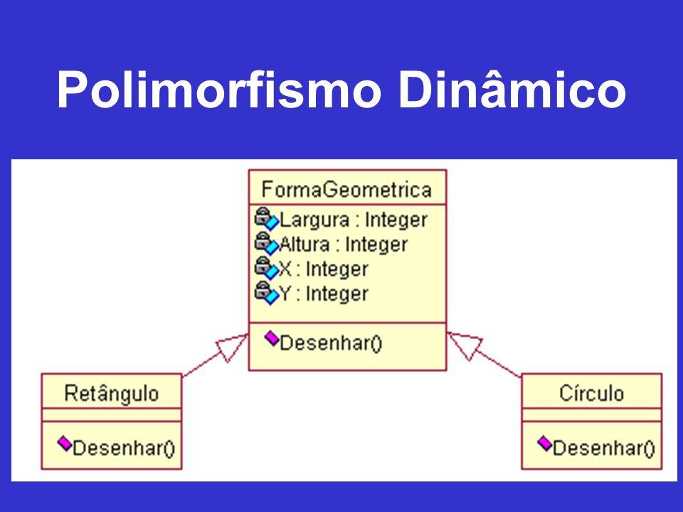 Polimorfismo Dinâmico