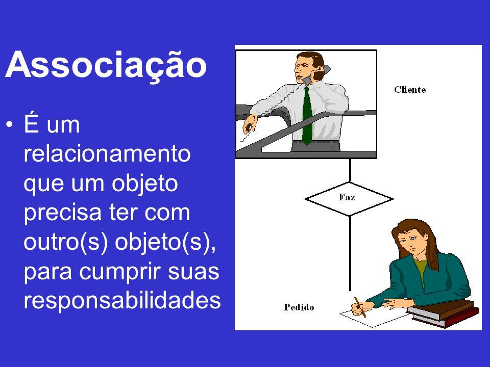 Associação É um relacionamento que um objeto precisa ter com outro(s) objeto(s), para cumprir suas responsabilidades.