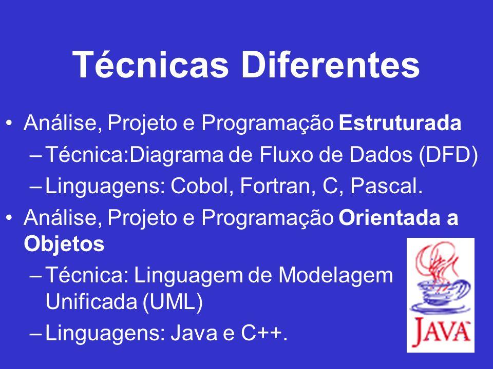 Técnicas Diferentes Análise, Projeto e Programação Estruturada