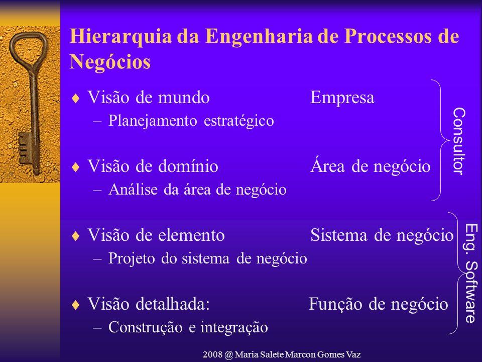 Hierarquia da Engenharia de Processos de Negócios