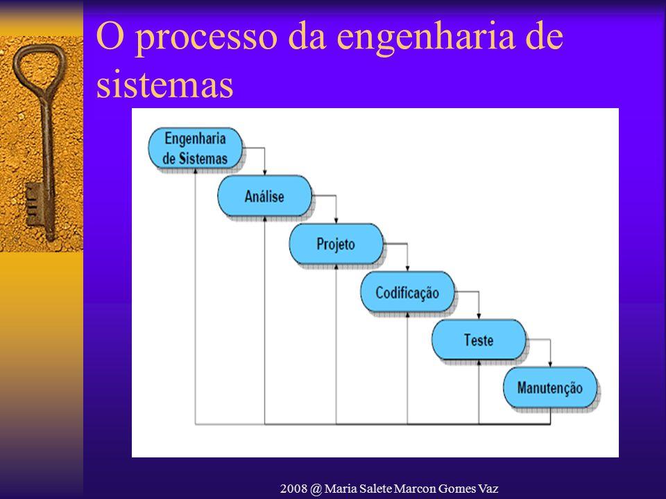 O processo da engenharia de sistemas
