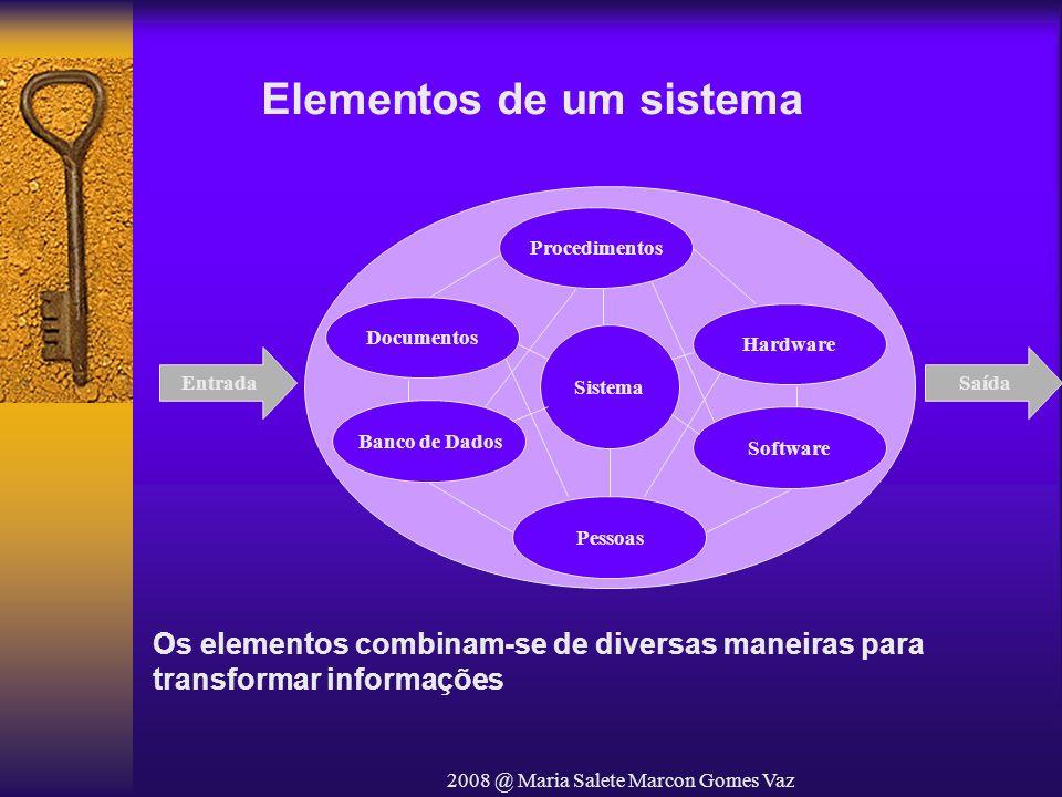Elementos de um sistema