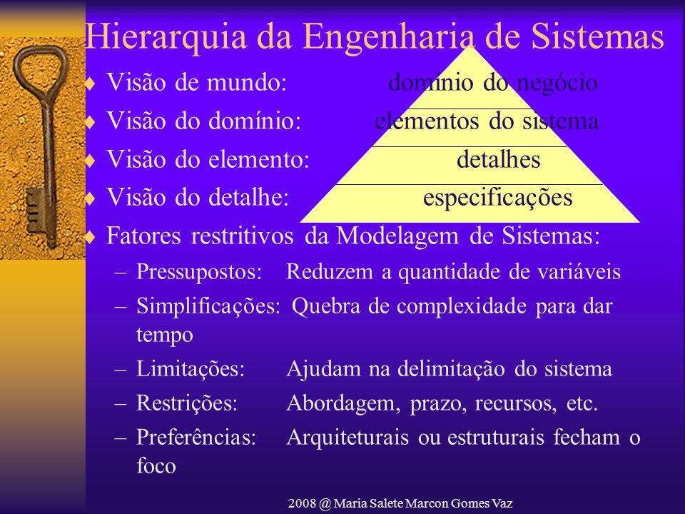 Hierarquia da Engenharia de Sistemas