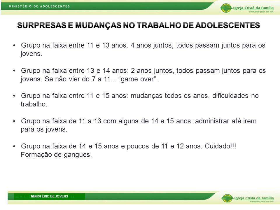 SURPRESAS E MUDANÇAS NO TRABALHO DE ADOLESCENTES
