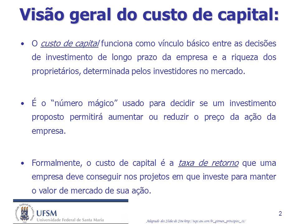 Visão geral do custo de capital: