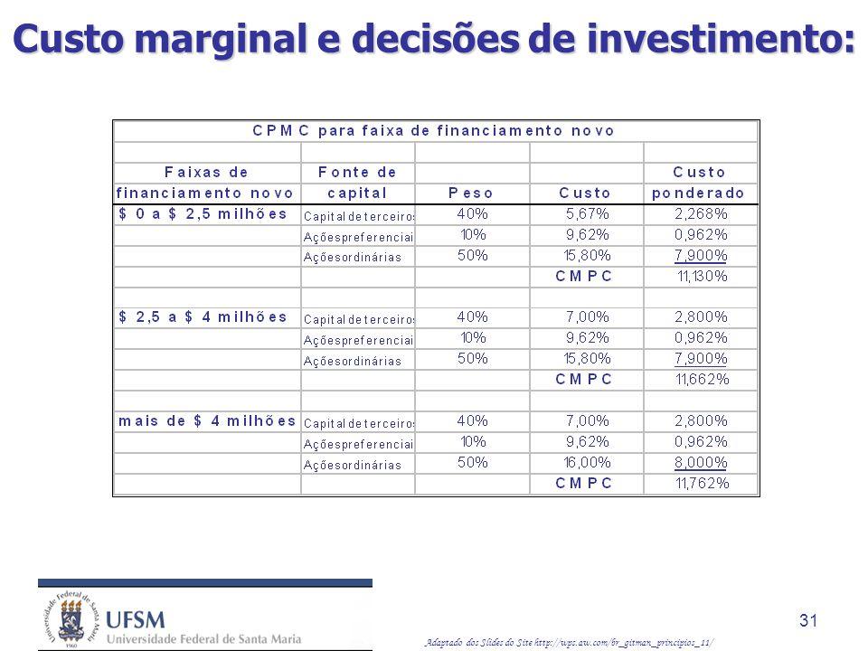 Custo marginal e decisões de investimento: