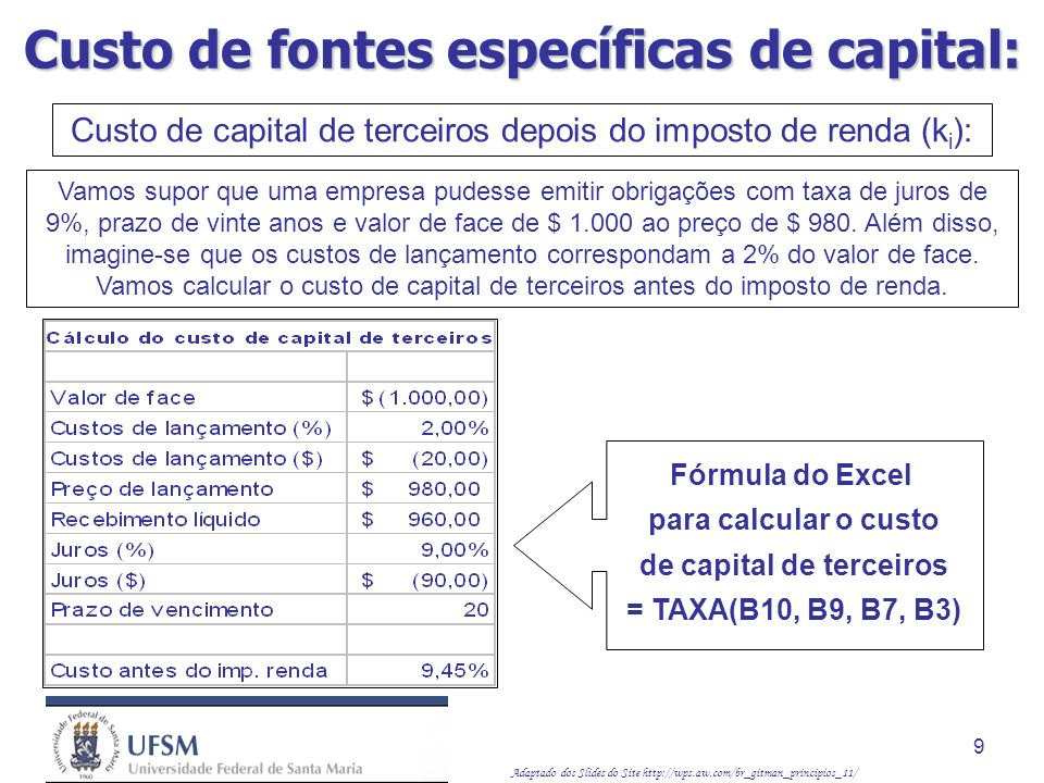 Custo de fontes específicas de capital: de capital de terceiros