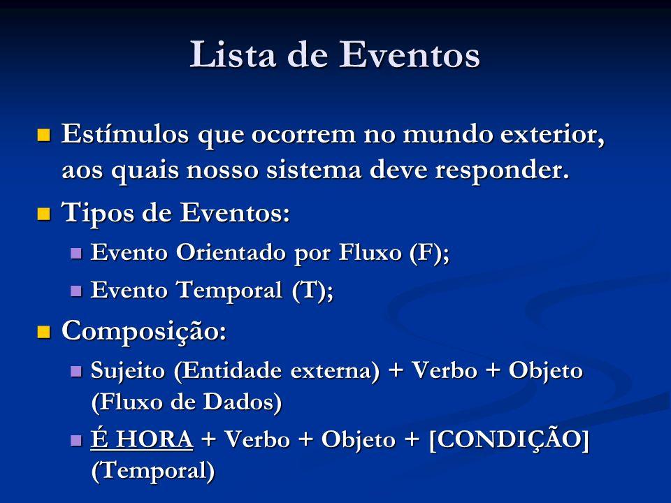 Lista de Eventos Estímulos que ocorrem no mundo exterior, aos quais nosso sistema deve responder. Tipos de Eventos: