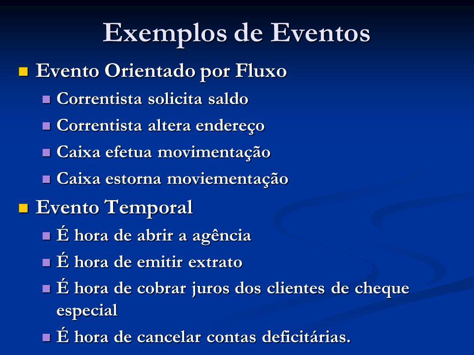 Exemplos de Eventos Evento Orientado por Fluxo Evento Temporal