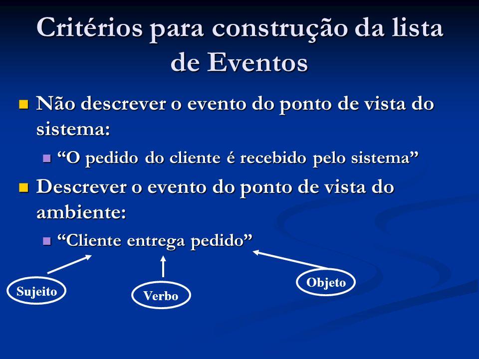 Critérios para construção da lista de Eventos