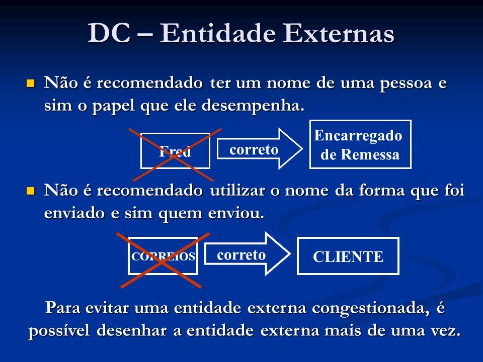 DC – Entidade Externas Não é recomendado ter um nome de uma pessoa e sim o papel que ele desempenha.