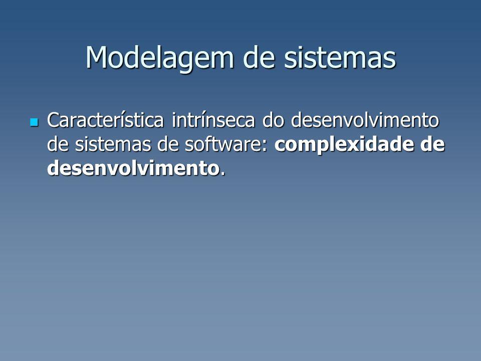 Modelagem de sistemas Característica intrínseca do desenvolvimento de sistemas de software: complexidade de desenvolvimento.