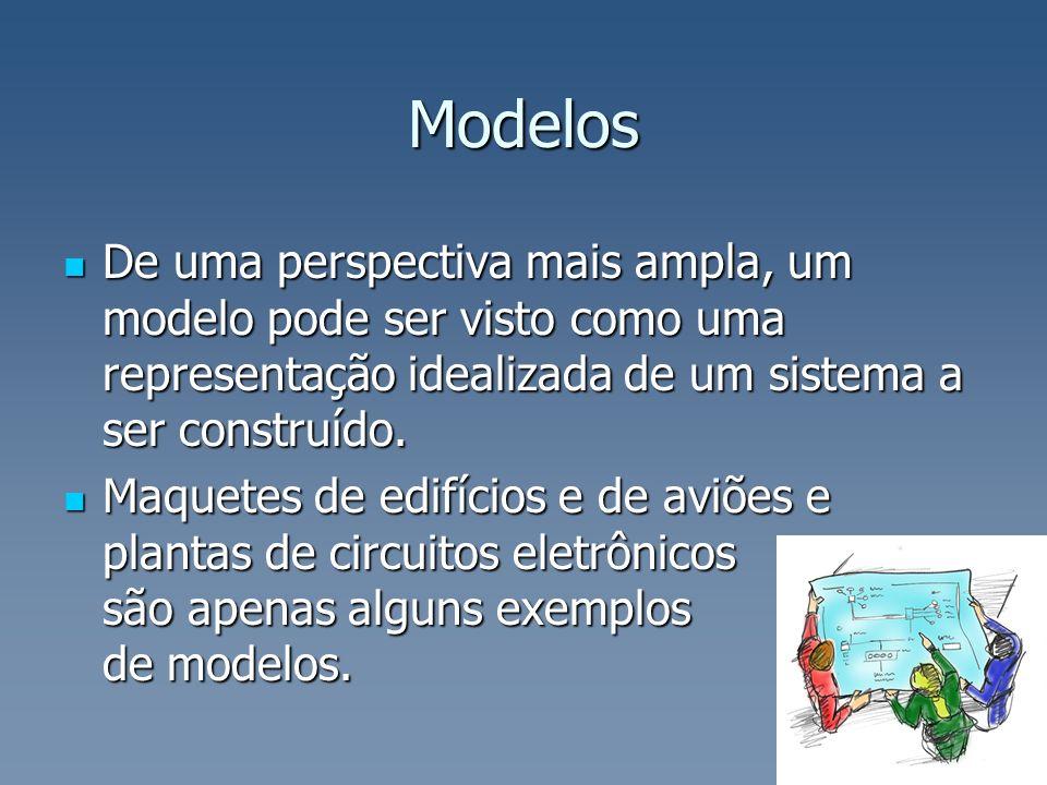 Modelos De uma perspectiva mais ampla, um modelo pode ser visto como uma representação idealizada de um sistema a ser construído.