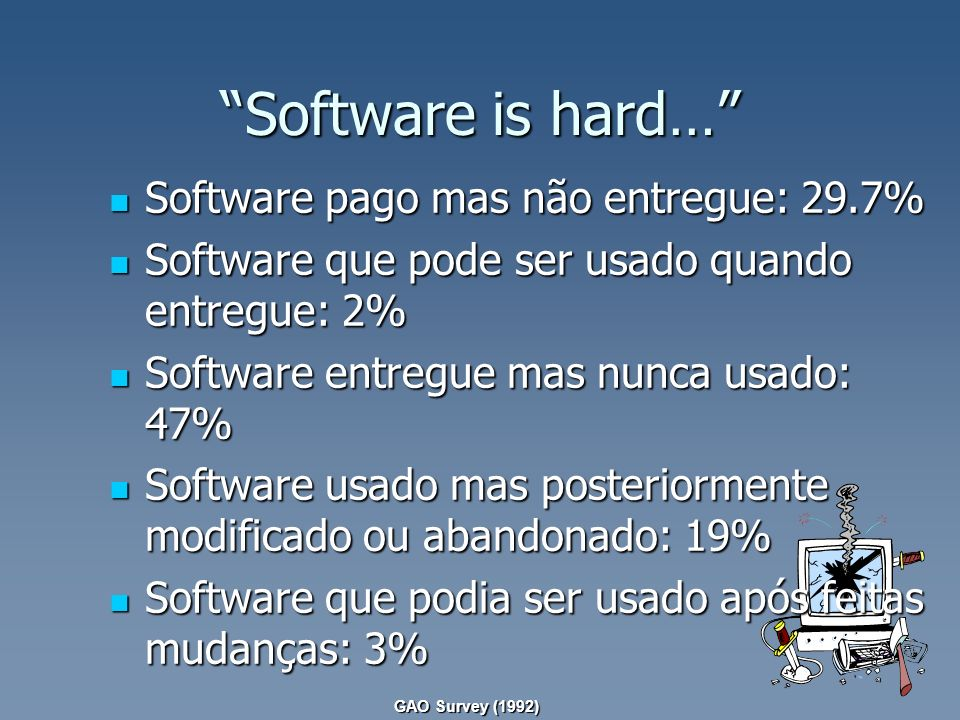 Software is hard… Software pago mas não entregue: 29.7%