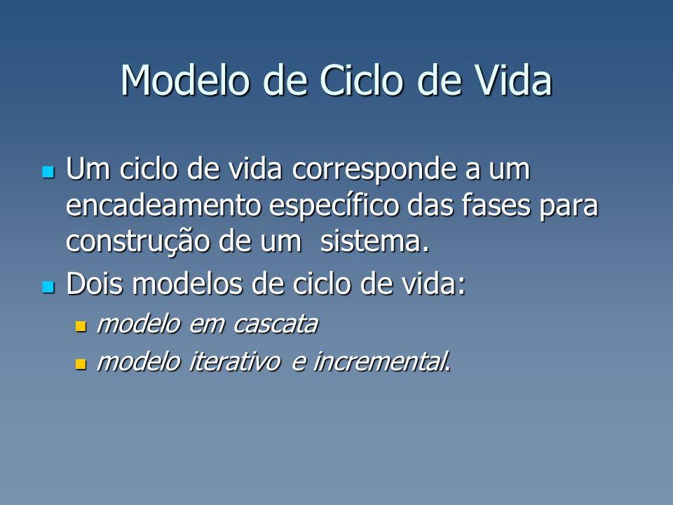 Modelo de Ciclo de Vida Um ciclo de vida corresponde a um encadeamento específico das fases para construção de um sistema.