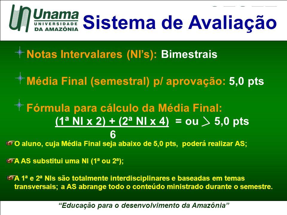 Sistema de Avaliação Notas Intervalares (NI's): Bimestrais