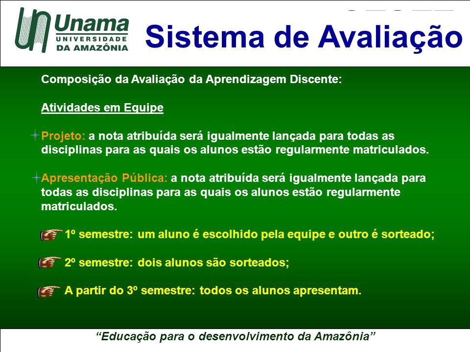 Sistema de Avaliação Composição da Avaliação da Aprendizagem Discente:
