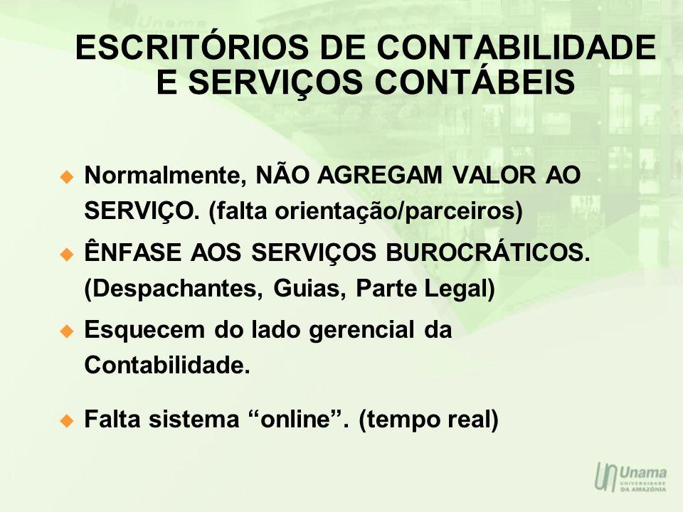 ESCRITÓRIOS DE CONTABILIDADE E SERVIÇOS CONTÁBEIS