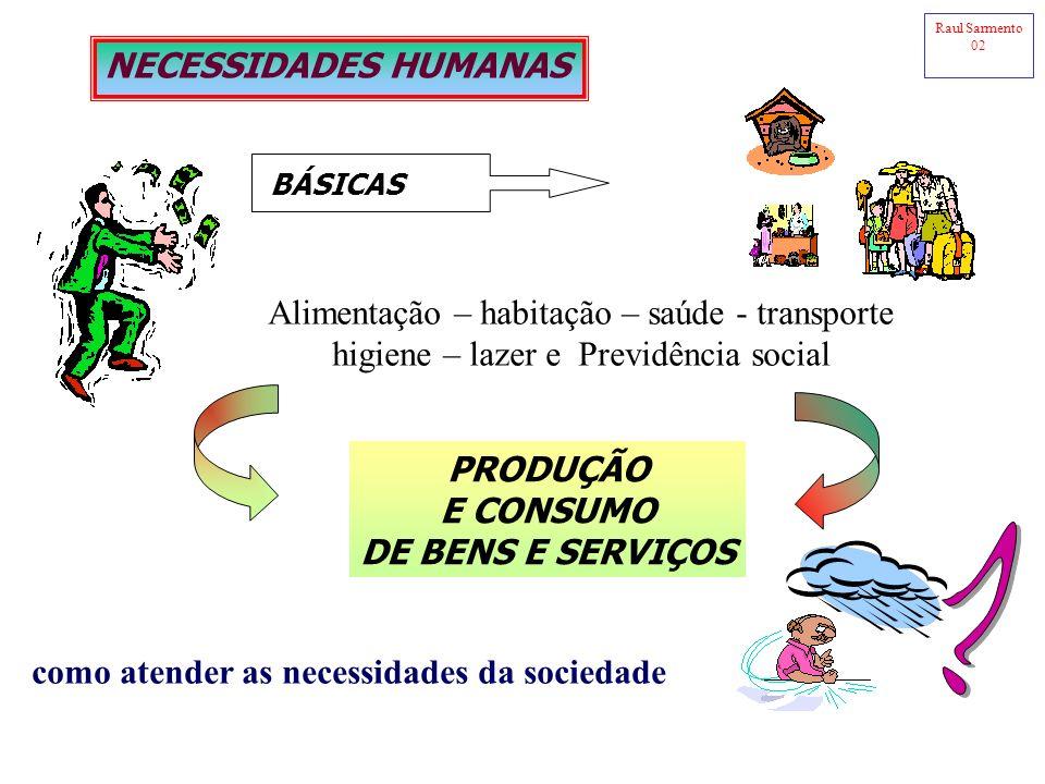 Raul Sarmento 02. NECESSIDADES HUMANAS. BÁSICAS. Alimentação – habitação – saúde - transporte higiene – lazer e Previdência social.