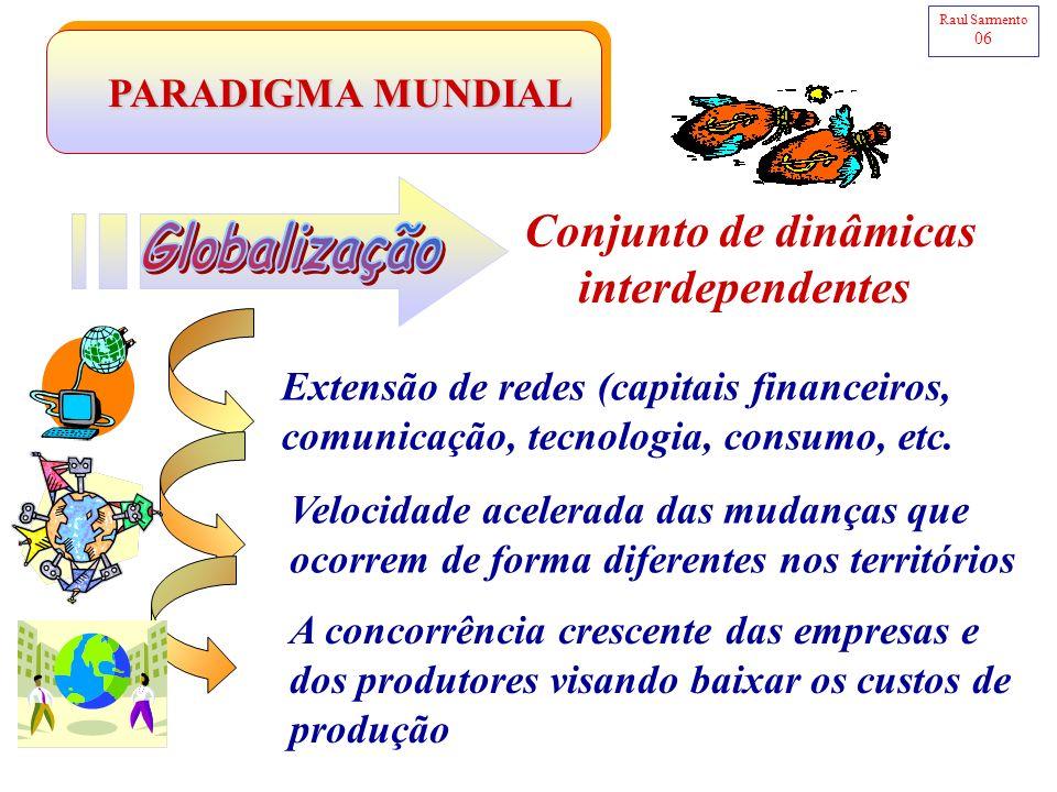 Globalização interdependentes PARADIGMA MUNDIAL Conjunto de dinâmicas