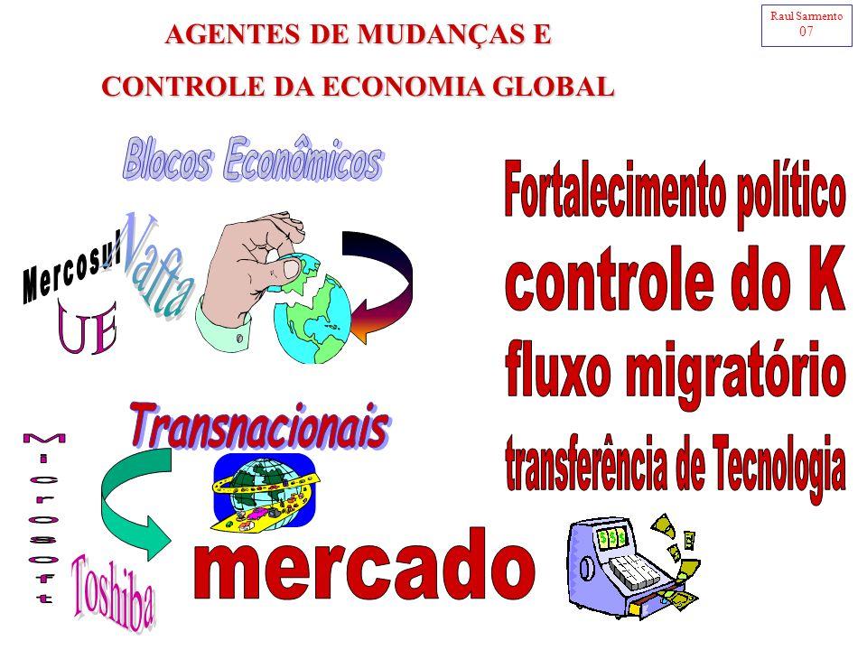 CONTROLE DA ECONOMIA GLOBAL