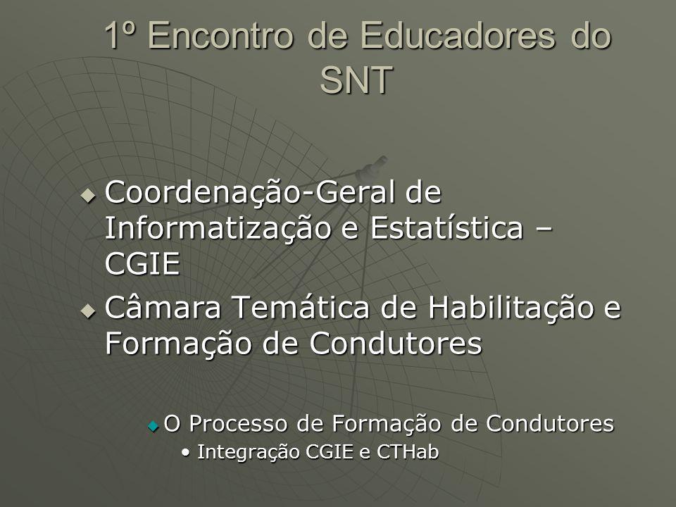 1º Encontro de Educadores do SNT
