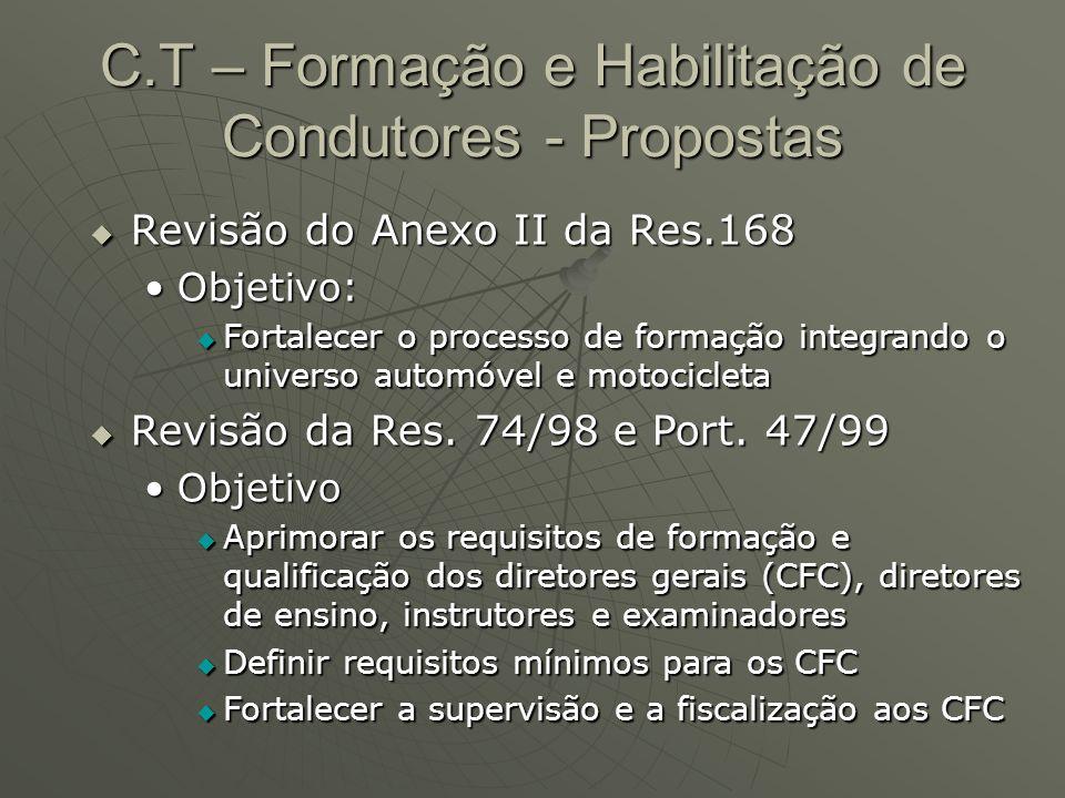 C.T – Formação e Habilitação de Condutores - Propostas