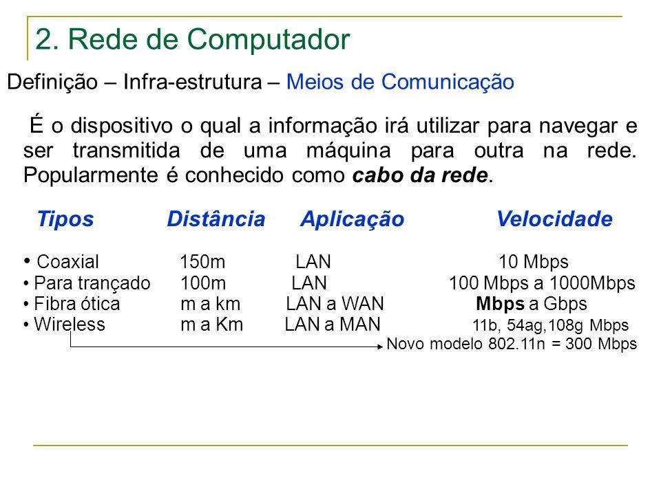 2. Rede de Computador Definição – Infra-estrutura – Meios de Comunicação.