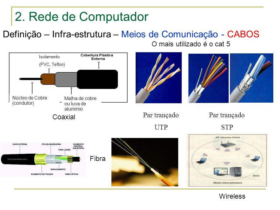 2. Rede de Computador Definição – Infra-estrutura – Meios de Comunicação - CABOS. O mais utilizado é o cat 5.