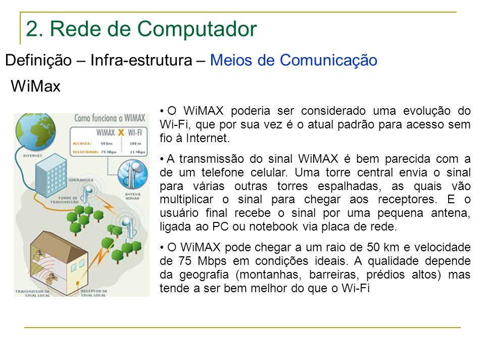 2. Rede de Computador Definição – Infra-estrutura – Meios de Comunicação. WiMax.