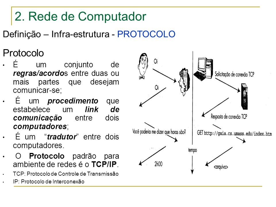 2. Rede de Computador Protocolo