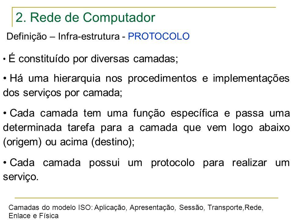 2. Rede de Computador Definição – Infra-estrutura - PROTOCOLO. É constituído por diversas camadas;
