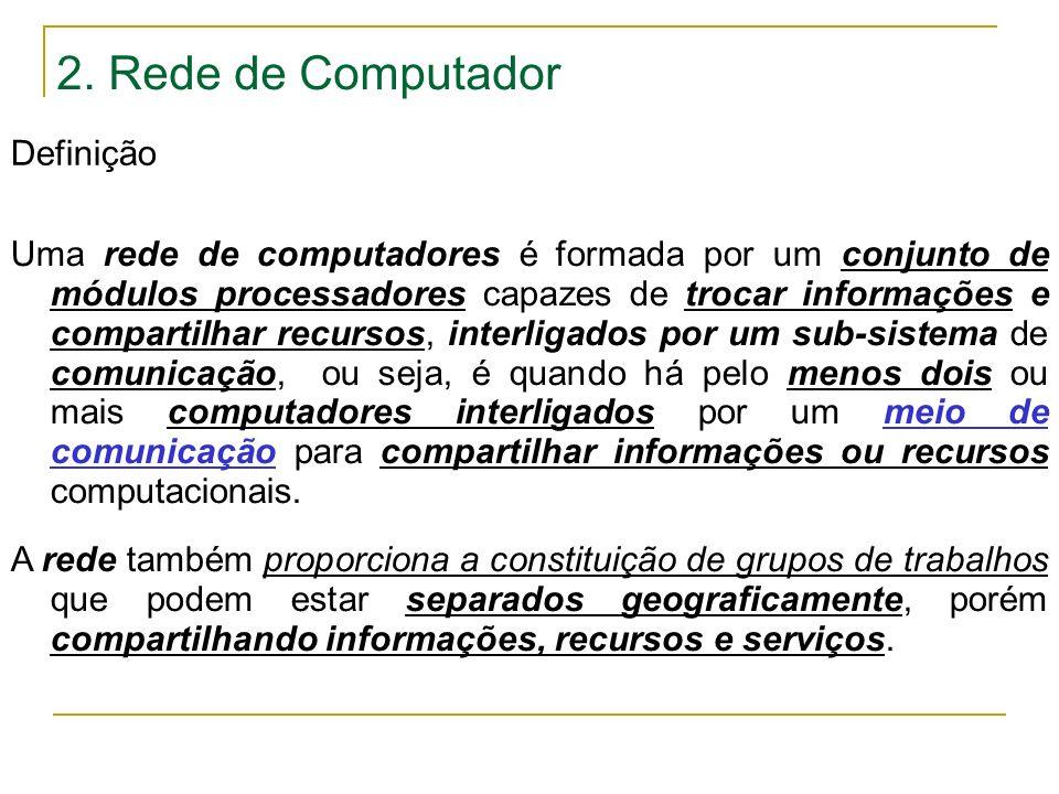 2. Rede de Computador Definição